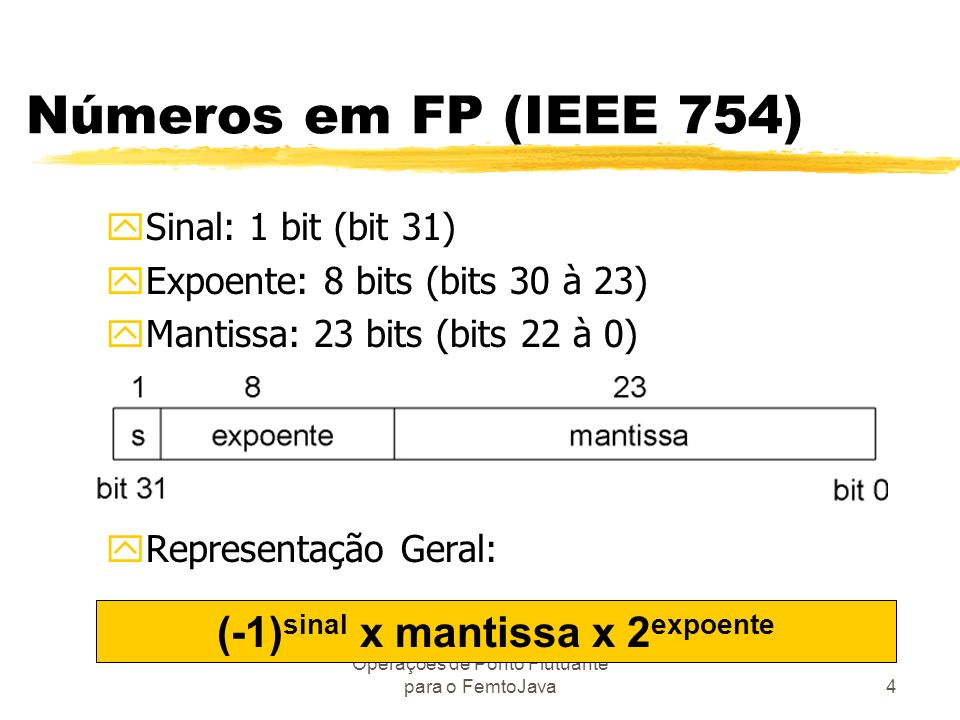 Operações de Ponto Flutuante para o FemtoJava4 Números em FP (IEEE 754) ySinal: 1 bit (bit 31) yExpoente: 8 bits (bits 30 à 23) Mantissa: 23 bits (bit