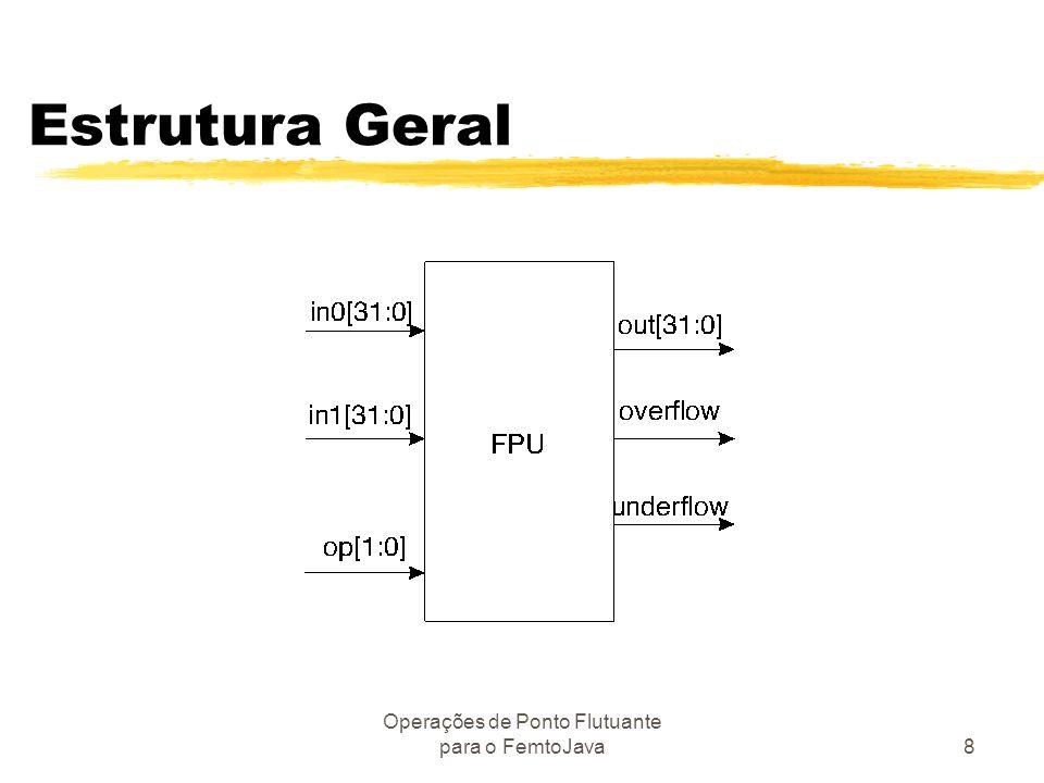 Operações de Ponto Flutuante para o FemtoJava8 Estrutura Geral