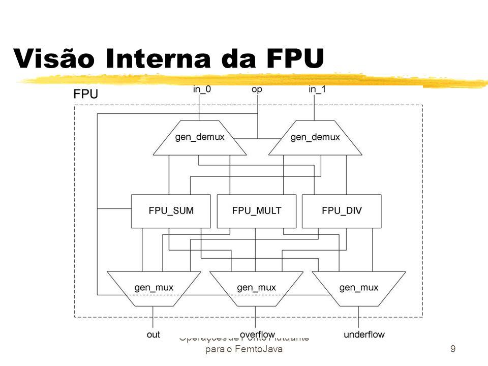 Operações de Ponto Flutuante para o FemtoJava9 Visão Interna da FPU