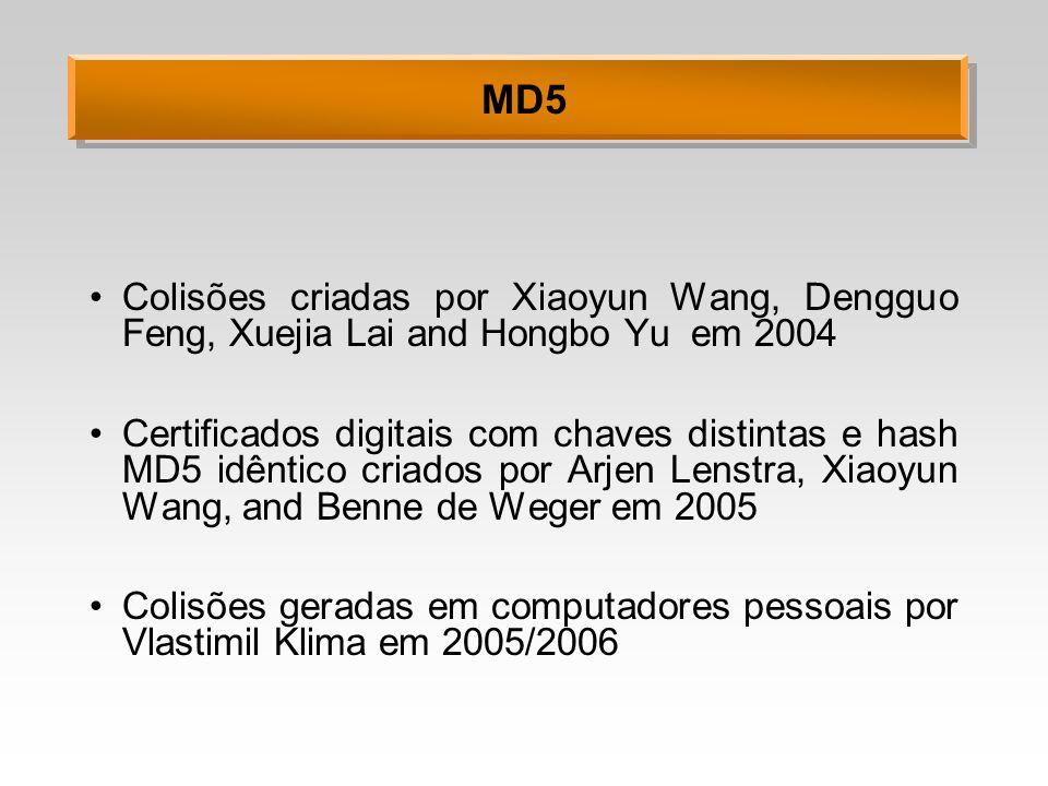 MD5 Colisões criadas por Xiaoyun Wang, Dengguo Feng, Xuejia Lai and Hongbo Yu em 2004 Certificados digitais com chaves distintas e hash MD5 idêntico c