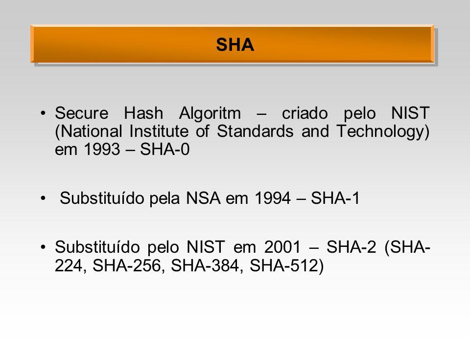 SHA Secure Hash Algoritm – criado pelo NIST (National Institute of Standards and Technology) em 1993 – SHA-0 Substituído pela NSA em 1994 – SHA-1 Subs