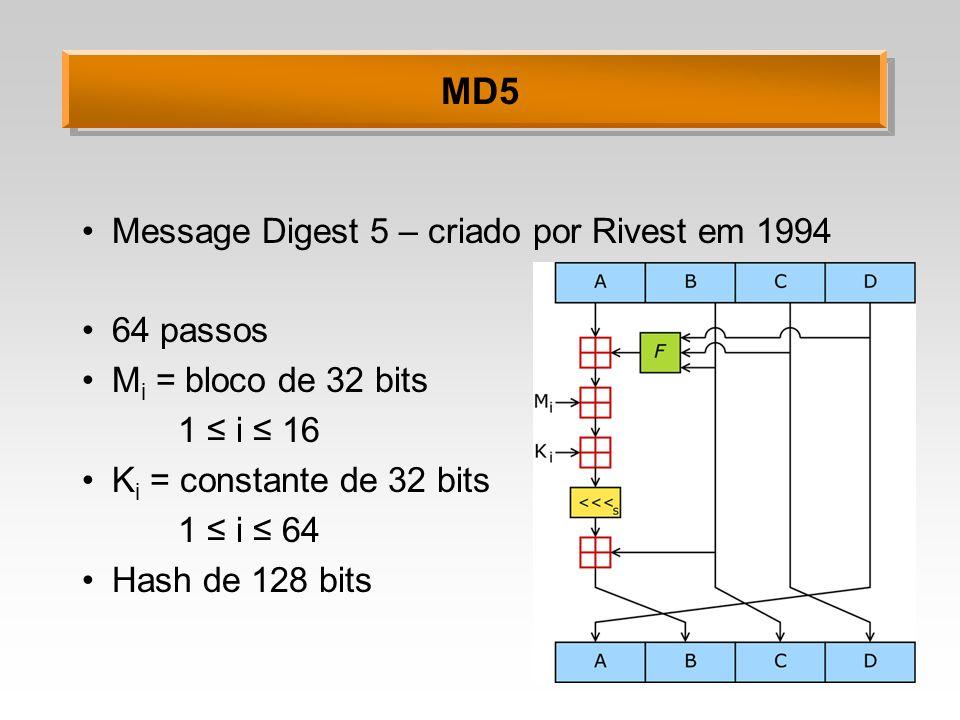 MD5 Message Digest 5 – criado por Rivest em 1994 64 passos M i = bloco de 32 bits 1 i 16 K i = constante de 32 bits 1 i 64 Hash de 128 bits