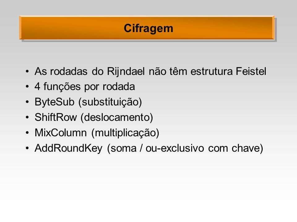 Cifragem As rodadas do Rijndael não têm estrutura Feistel 4 funções por rodada ByteSub (substituição) ShiftRow (deslocamento) MixColumn (multiplicação