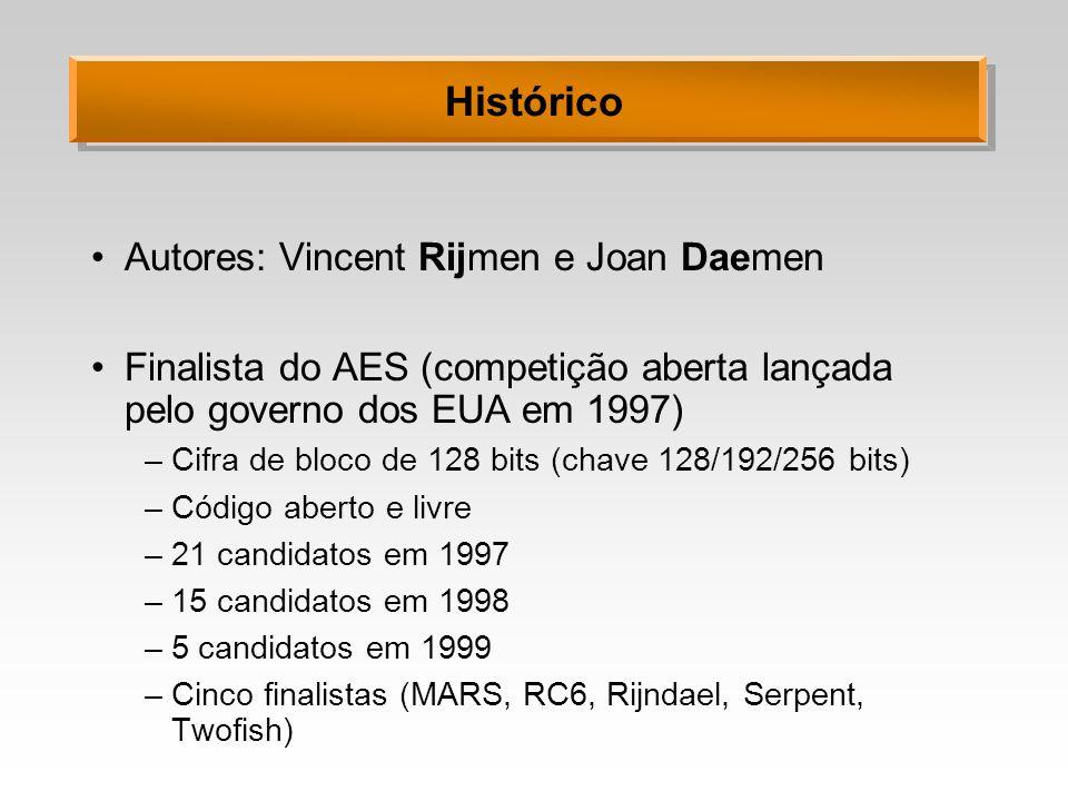 Histórico Autores: Vincent Rijmen e Joan Daemen Finalista do AES (competição aberta lançada pelo governo dos EUA em 1997) –Cifra de bloco de 128 bits