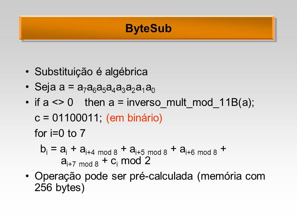 Substituição é algébrica Seja a = a 7 a 6 a 5 a 4 a 3 a 2 a 1 a 0 if a <> 0then a = inverso_mult_mod_11B(a); c = 01100011; (em binário) for i=0 to 7 b