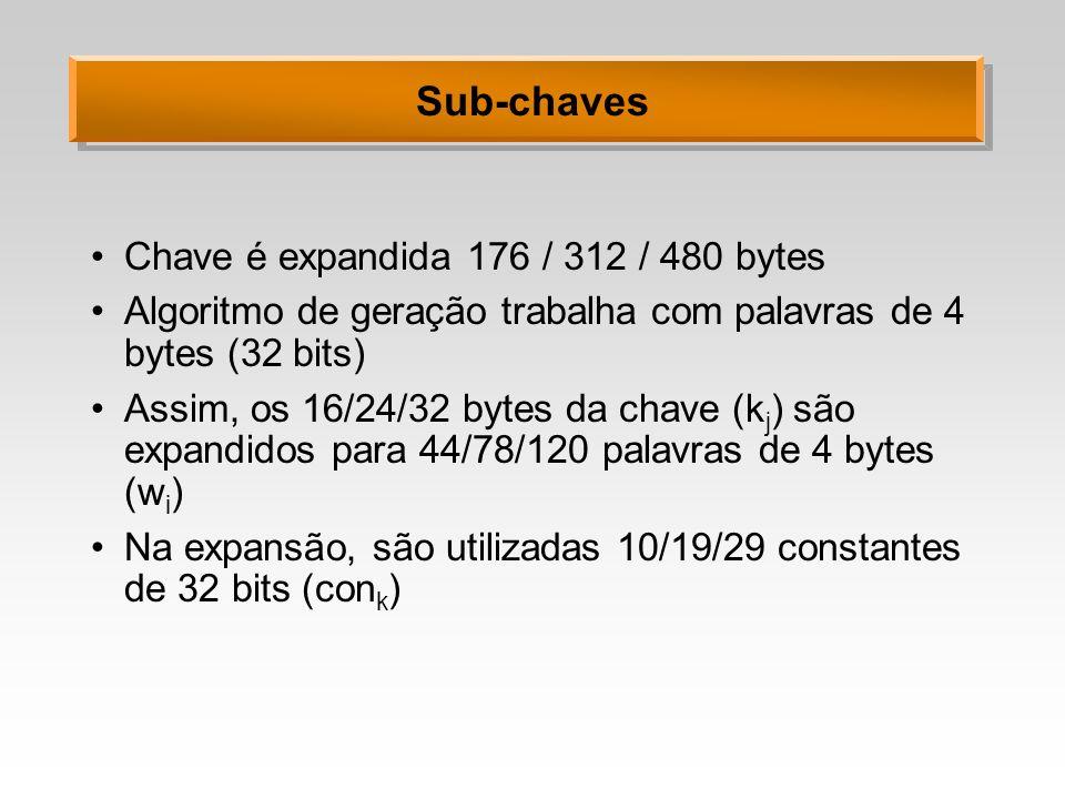 Sub-chaves Chave é expandida 176 / 312 / 480 bytes Algoritmo de geração trabalha com palavras de 4 bytes (32 bits) Assim, os 16/24/32 bytes da chave (