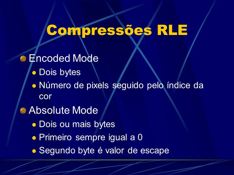 Compressões RLE Encoded Mode Dois bytes Número de pixels seguido pelo índice da cor Absolute Mode Dois ou mais bytes Primeiro sempre igual a 0 Segundo