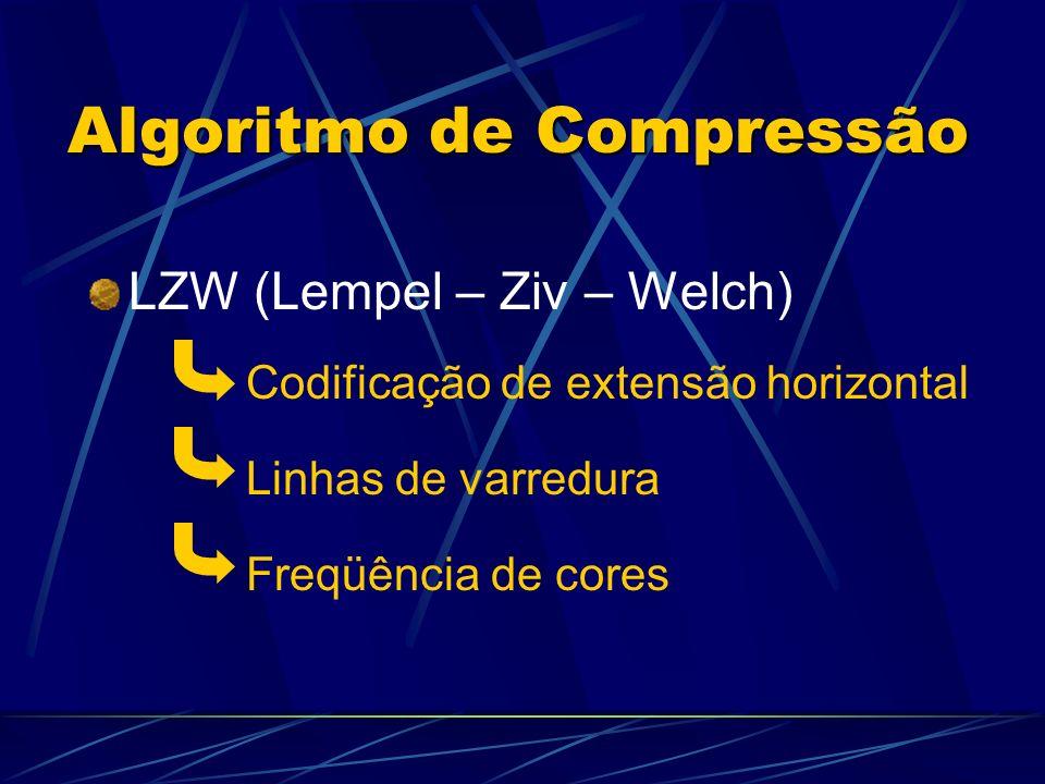 Algoritmo de Compressão LZW (Lempel – Ziv – Welch) Codificação de extensão horizontal Linhas de varreduraFreqüência de cores