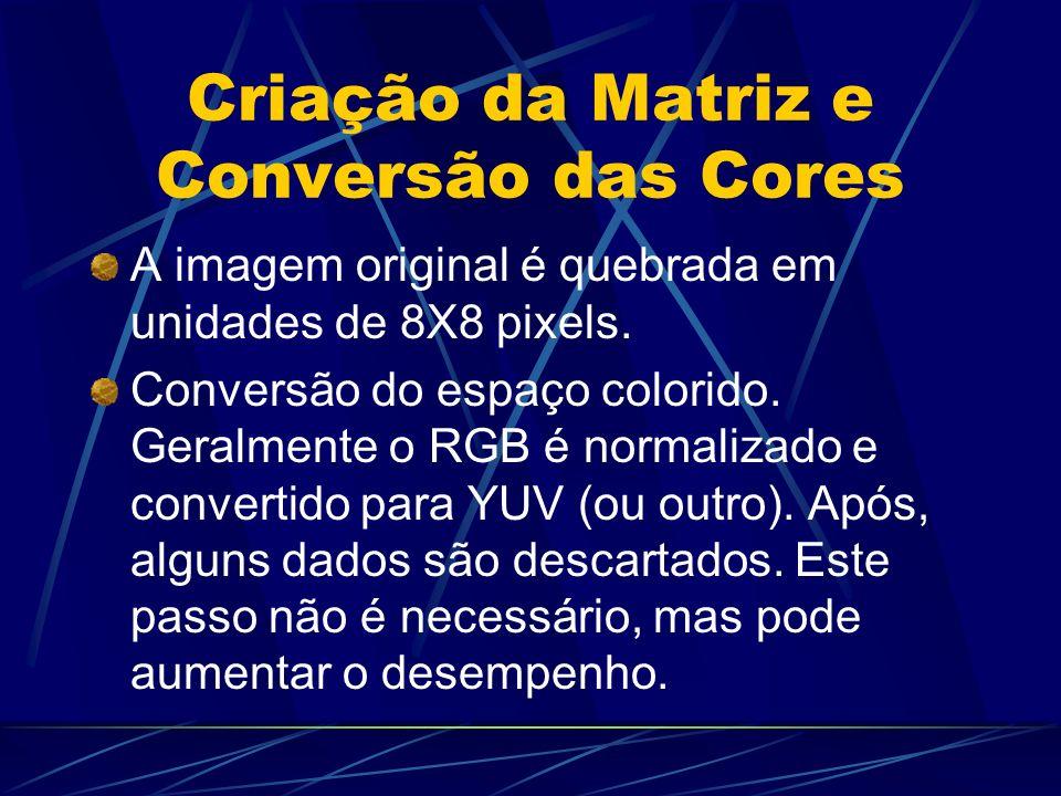 Criação da Matriz e Conversão das Cores A imagem original é quebrada em unidades de 8X8 pixels. Conversão do espaço colorido. Geralmente o RGB é norma