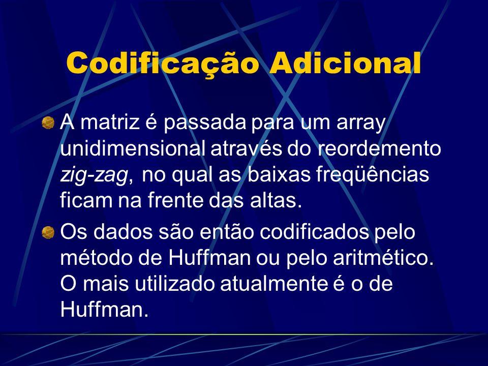 Codificação Adicional A matriz é passada para um array unidimensional através do reordemento zig-zag, no qual as baixas freqüências ficam na frente da