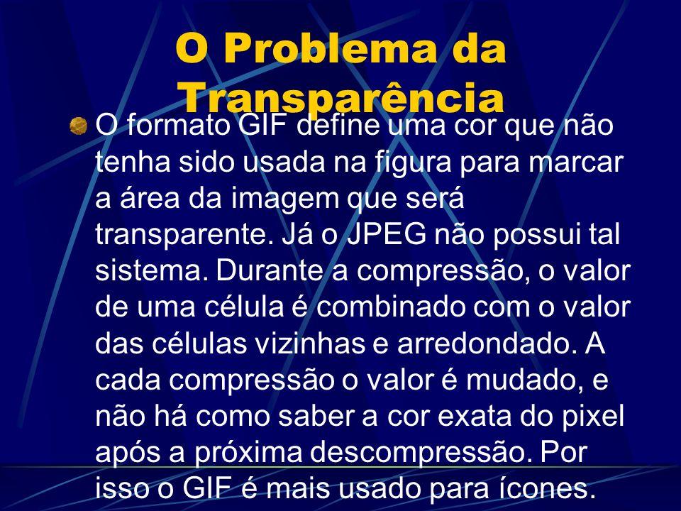 O Problema da Transparência O formato GIF define uma cor que não tenha sido usada na figura para marcar a área da imagem que será transparente. Já o J