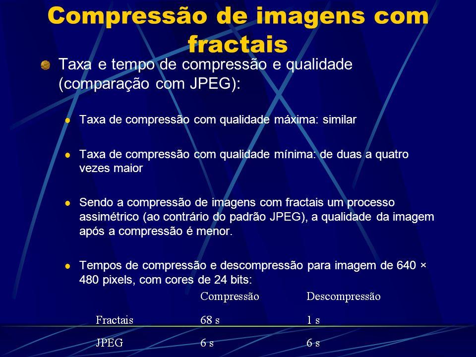 Compressão de imagens com fractais Taxa e tempo de compressão e qualidade (comparação com JPEG): Taxa de compressão com qualidade máxima: similar Taxa