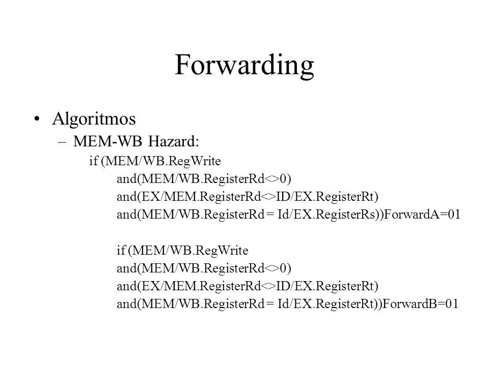 Algoritmos –MEM-WB Hazard: if (MEM/WB.RegWrite and(MEM/WB.RegisterRd<>0) and(EX/MEM.RegisterRd<>ID/EX.RegisterRt) and(MEM/WB.RegisterRd = Id/EX.Regist