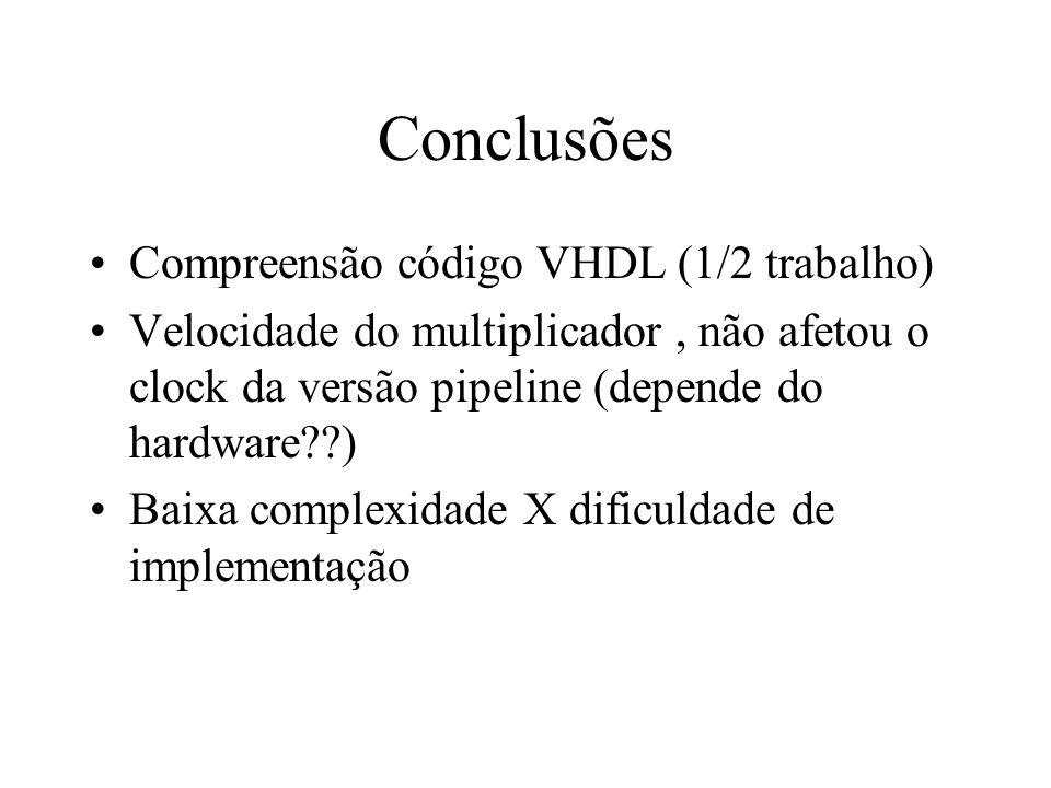 Conclusões Compreensão código VHDL (1/2 trabalho) Velocidade do multiplicador, não afetou o clock da versão pipeline (depende do hardware??) Baixa com