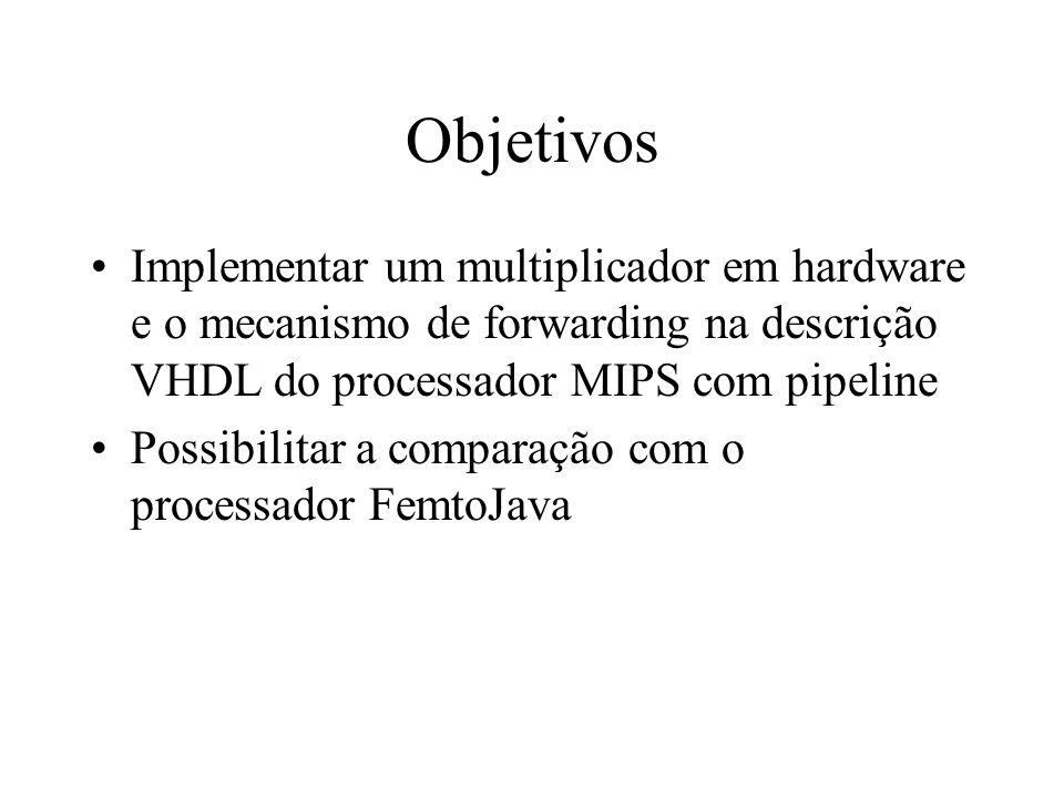 Objetivos Implementar um multiplicador em hardware e o mecanismo de forwarding na descrição VHDL do processador MIPS com pipeline Possibilitar a compa