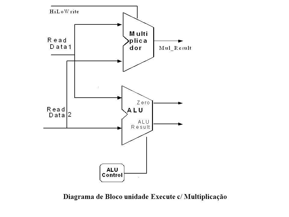 Diagrama de Bloco unidade Execute c/ Multiplicação
