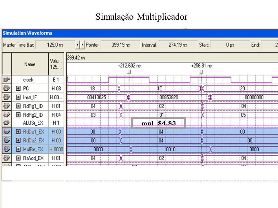 mul $4,$3 Simulação Multiplicador