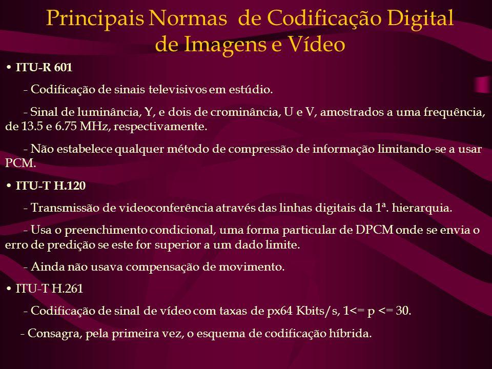 Principais Normas de Codificação Digital de Imagens e Vídeo ITU-R 601 - Codificação de sinais televisivos em estúdio. - Sinal de luminância, Y, e dois