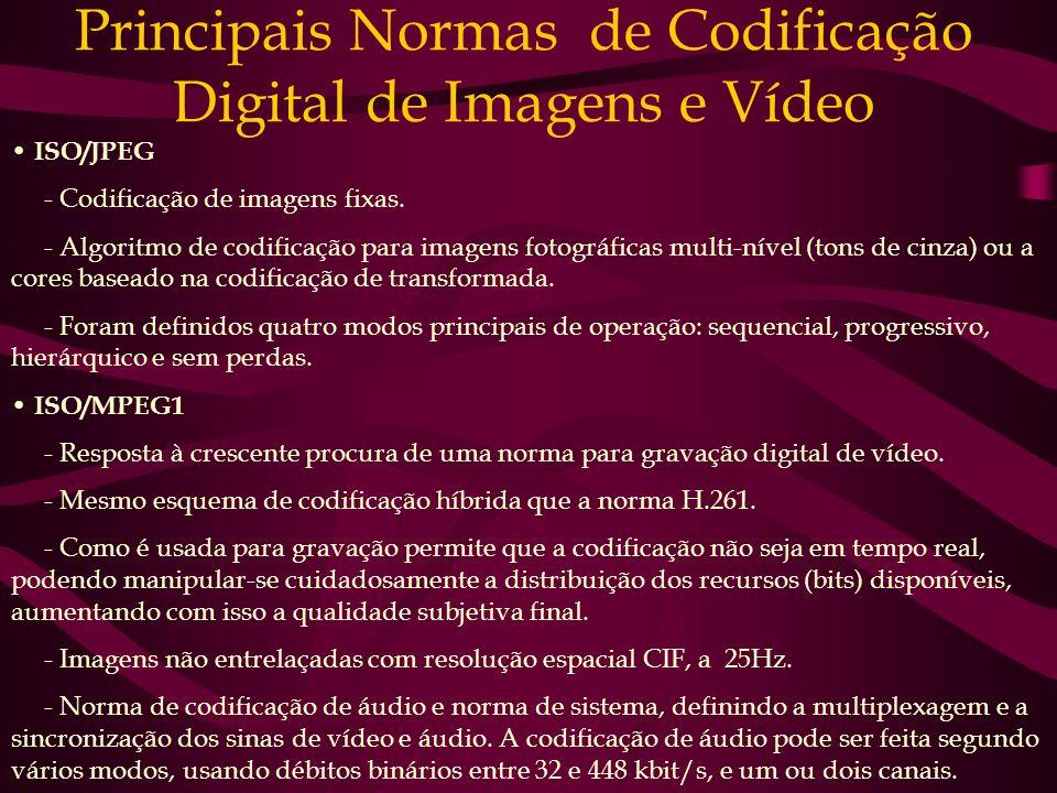 Principais Normas de Codificação Digital de Imagens e Vídeo ISO/JPEG - Codificação de imagens fixas. - Algoritmo de codificação para imagens fotográfi