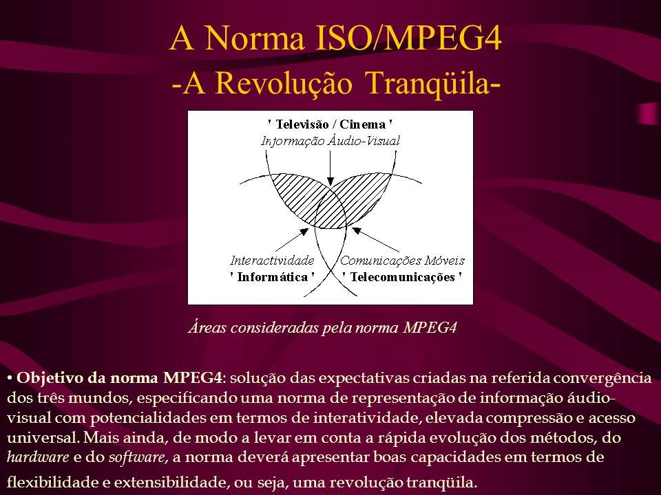 A Norma ISO/MPEG4 -A Revolução Tranqüila - Áreas consideradas pela norma MPEG4 Objetivo da norma MPEG4 : solução das expectativas criadas na referida