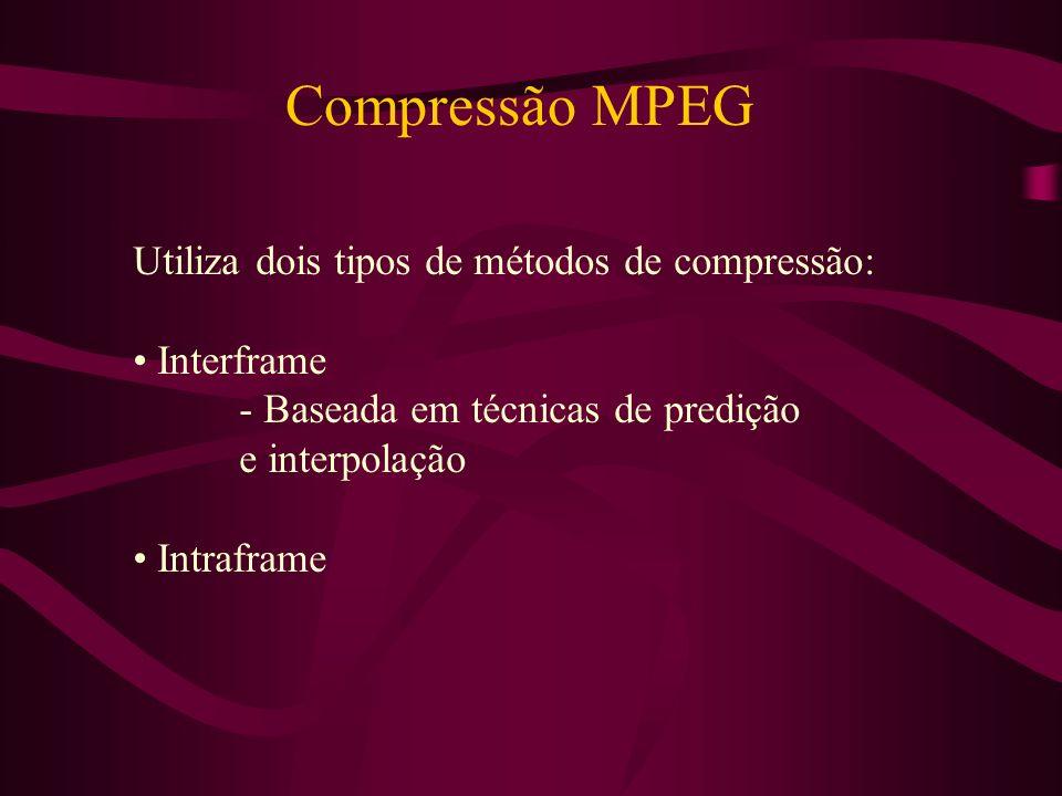Compressão MPEG Utiliza dois tipos de métodos de compressão: Interframe - Baseada em técnicas de predição e interpolação Intraframe