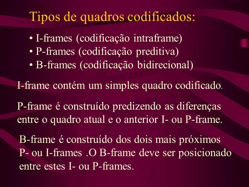 Tipos de quadros codificados: I-frames (codificação intraframe) P-frames (codificação preditiva) B-frames (codificação bidirecional) I-frame contém um
