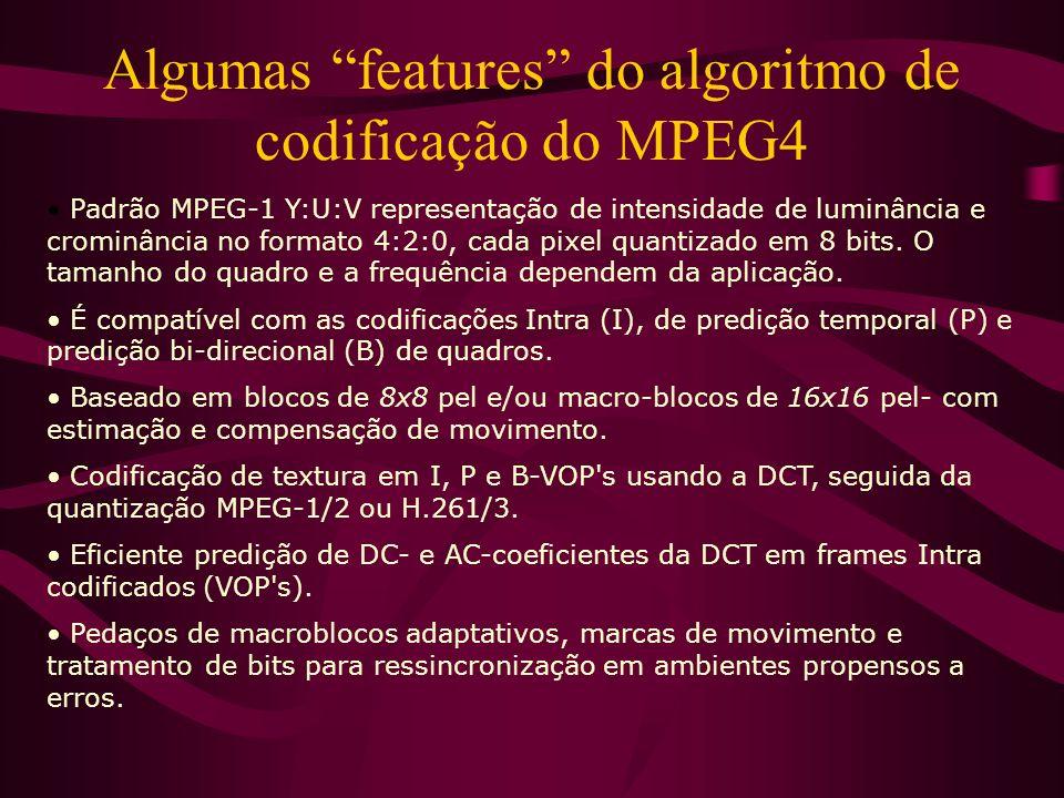 Algumas features do algoritmo de codificação do MPEG4 Padrão MPEG-1 Y:U:V representação de intensidade de luminância e crominância no formato 4:2:0, c