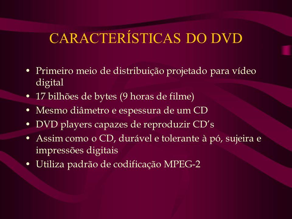 CARACTERÍSTICAS DO DVD Primeiro meio de distribuição projetado para vídeo digital 17 bilhões de bytes (9 horas de filme) Mesmo diâmetro e espessura de