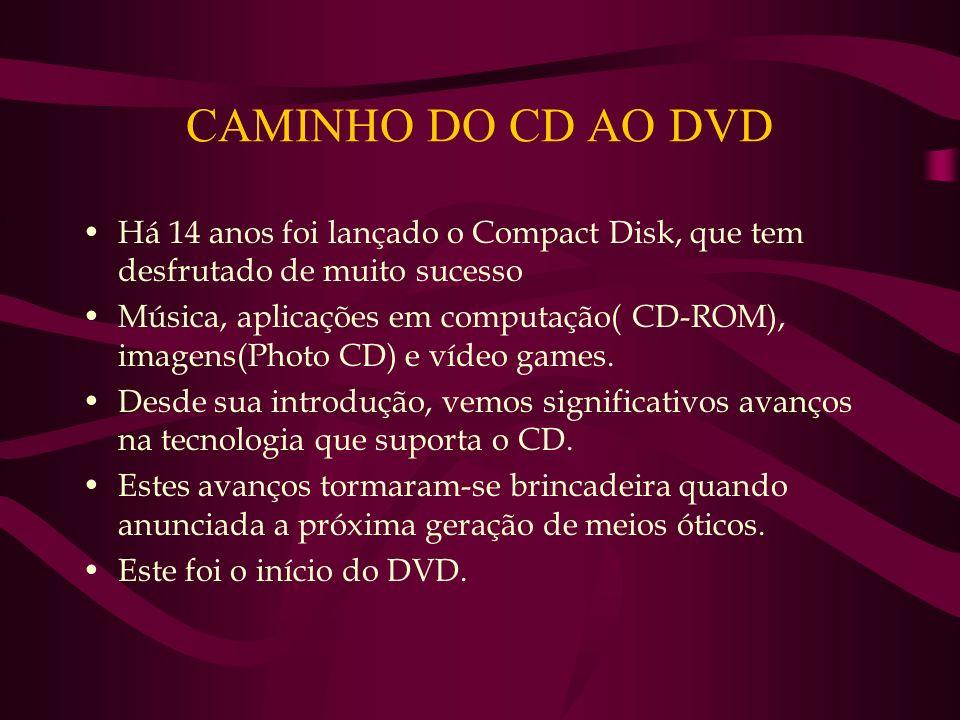 CAMINHO DO CD AO DVD Há 14 anos foi lançado o Compact Disk, que tem desfrutado de muito sucesso Música, aplicações em computação( CD-ROM), imagens(Pho