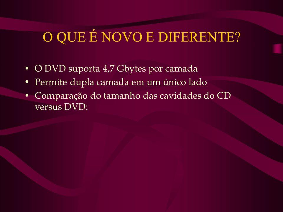 O QUE É NOVO E DIFERENTE? O DVD suporta 4,7 Gbytes por camada Permite dupla camada em um único lado Comparação do tamanho das cavidades do CD versus D