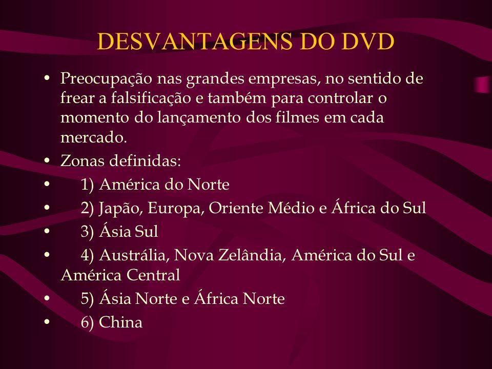 DESVANTAGENS DO DVD Preocupação nas grandes empresas, no sentido de frear a falsificação e também para controlar o momento do lançamento dos filmes em