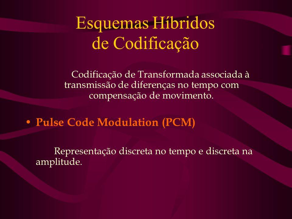 Esquemas Híbridos de Codificação Codificação de Transformada associada à transmissão de diferenças no tempo com compensação de movimento. Pulse Code M