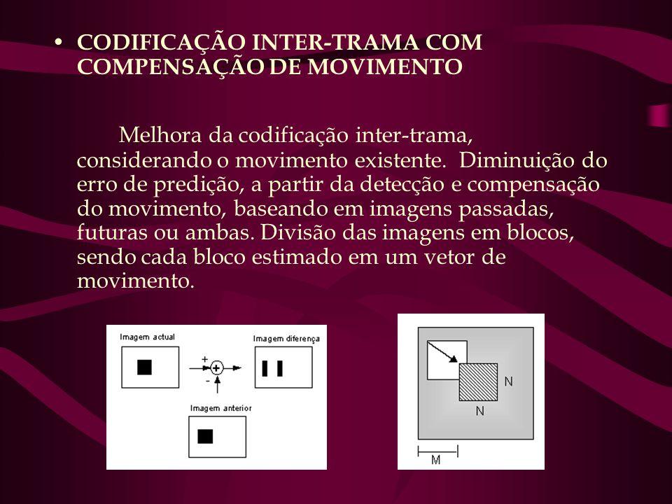 CODIFICAÇÃO INTER-TRAMA COM COMPENSAÇÃO DE MOVIMENTO Melhora da codificação inter-trama, considerando o movimento existente. Diminuição do erro de pre