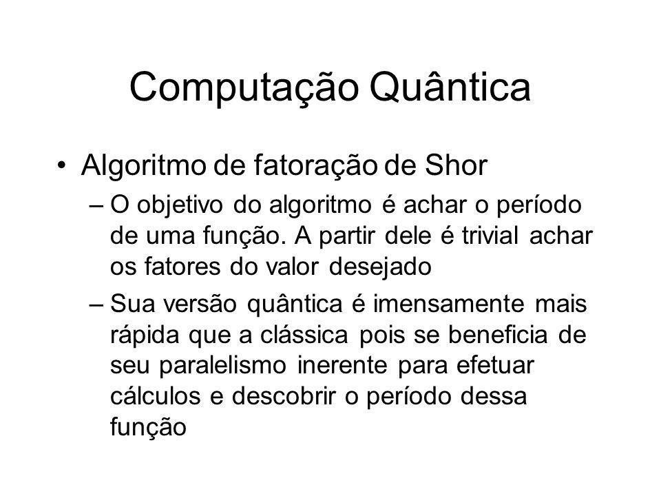 Computação Quântica Algoritmo de fatoração de Shor –O objetivo do algoritmo é achar o período de uma função. A partir dele é trivial achar os fatores