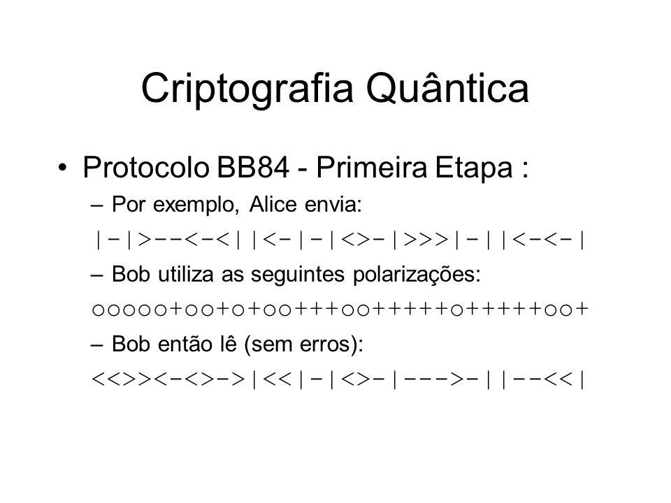 Criptografia Quântica Protocolo BB84 - Primeira Etapa : –Por exemplo, Alice envia:  - >-- - >>> -  <-<-  –Bob utiliza as seguintes polarizações: ooooo
