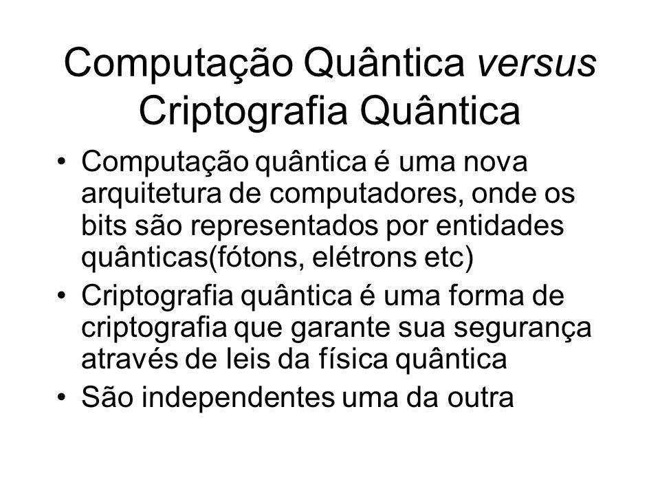 Computação Quântica Baseia-se nos seguintes princípios da quântica : –Dualidade –Correlação (entanglement)