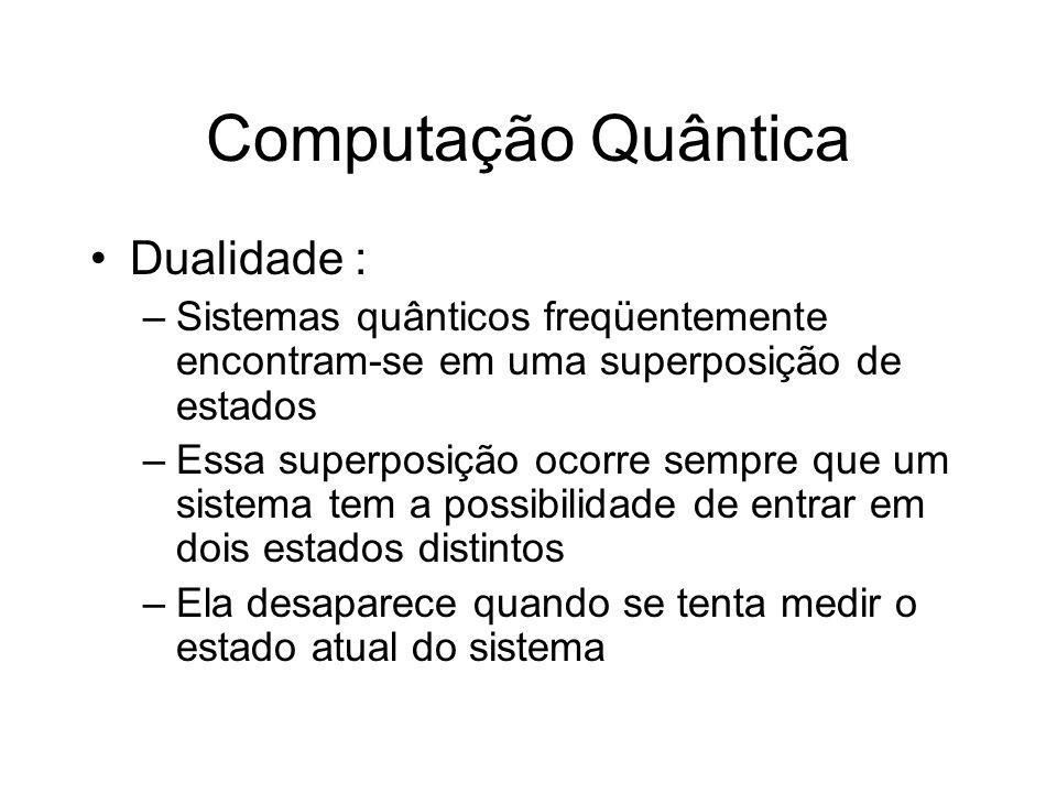 Computação Quântica Dualidade : –Sistemas quânticos freqüentemente encontram-se em uma superposição de estados –Essa superposição ocorre sempre que um