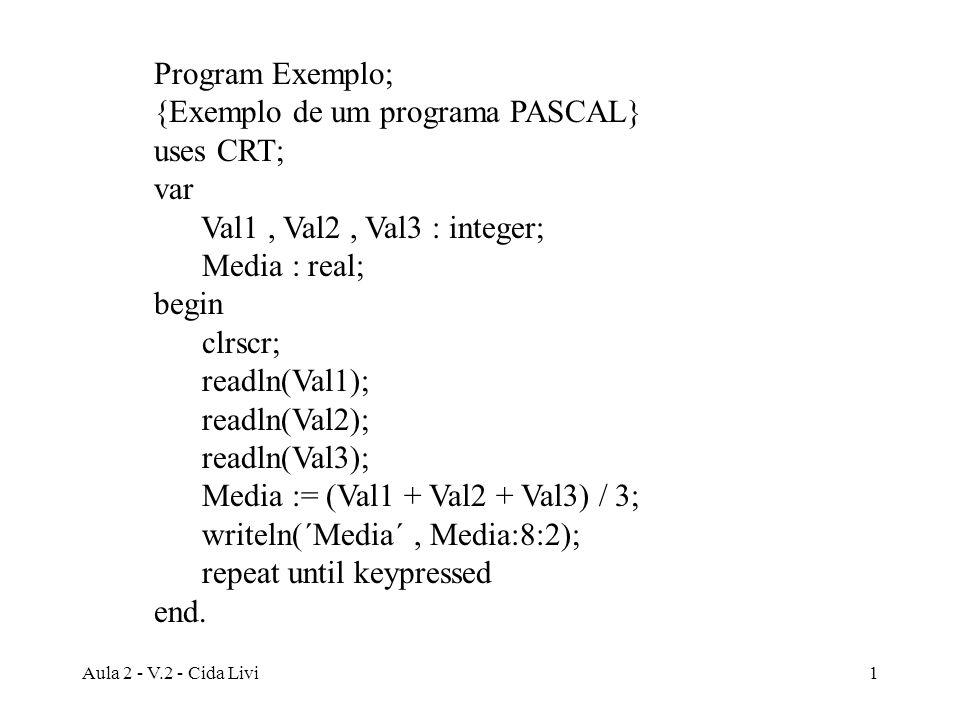 Aula 2 - V.2 - Cida Livi2 Diagrama de ferrovia (para sintaxe dos comandos) Expressões que, se usadas, devem sê-lo rigorosamente da forma indicada Itens que devem ser substituídos por um elemento do tipo indicado Delimitadores, sinais de pontuação Indicam o sentido de leitura do diagrama