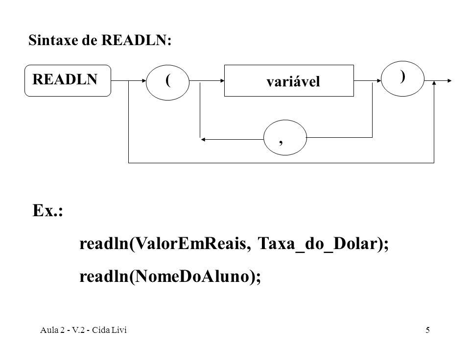 Aula 2 - V.2 - Cida Livi6 WRITE E WRITELN Permitem a exibição de dados na tela ou impressora.