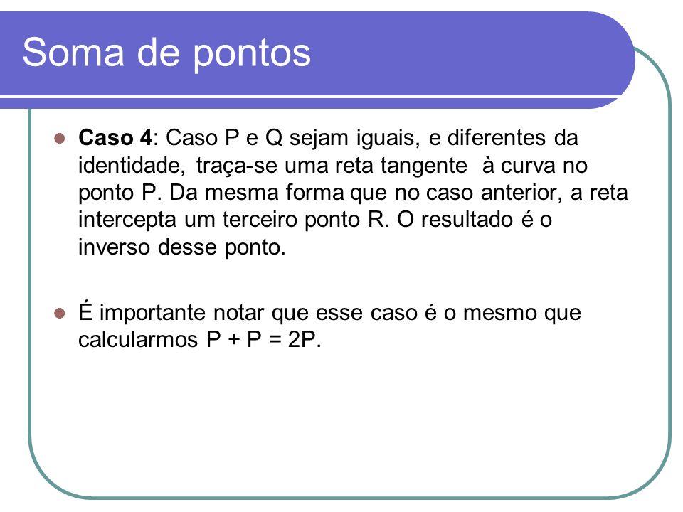 Soma de pontos Caso 4: Caso P e Q sejam iguais, e diferentes da identidade, traça-se uma reta tangente à curva no ponto P. Da mesma forma que no caso