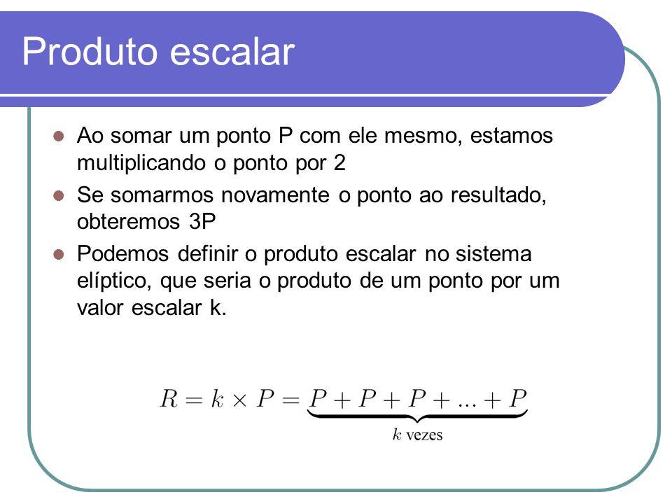 Produto escalar Ao somar um ponto P com ele mesmo, estamos multiplicando o ponto por 2 Se somarmos novamente o ponto ao resultado, obteremos 3P Podemo