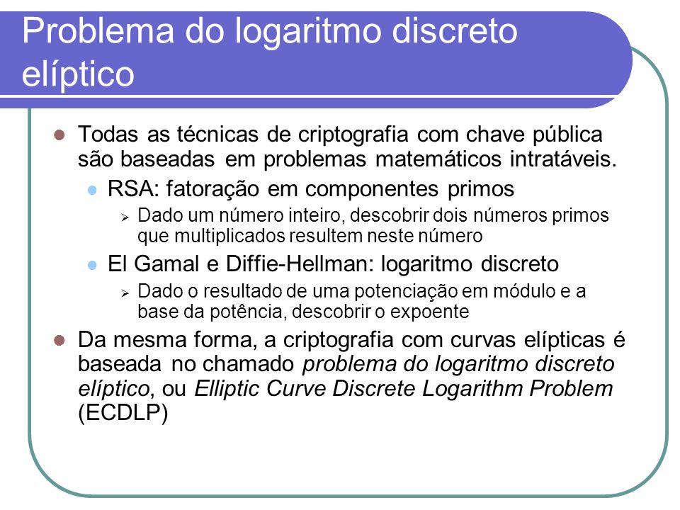 Problema do logaritmo discreto elíptico Todas as técnicas de criptografia com chave pública são baseadas em problemas matemáticos intratáveis. RSA: fa