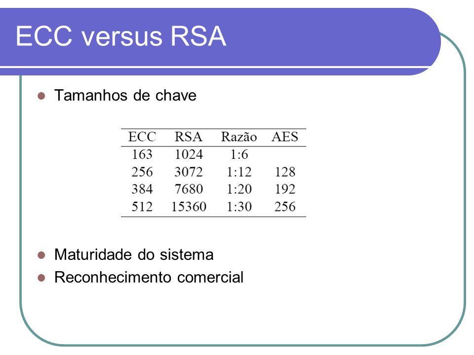 ECC versus RSA Tamanhos de chave Maturidade do sistema Reconhecimento comercial