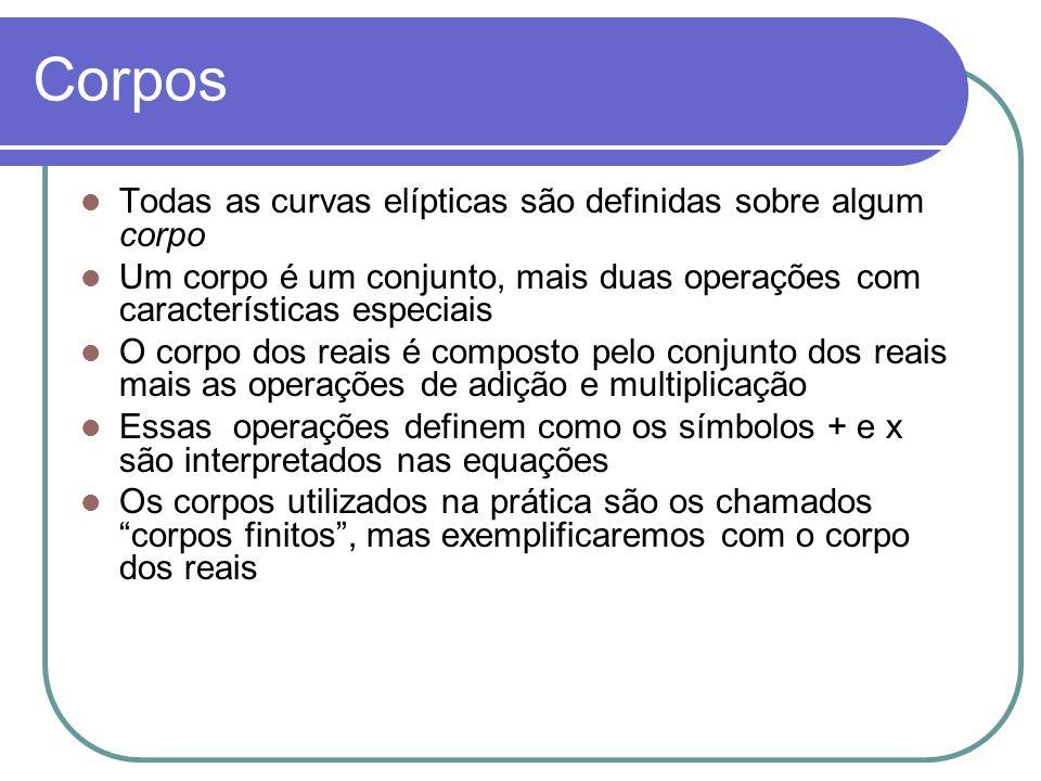 Corpos Todas as curvas elípticas são definidas sobre algum corpo Um corpo é um conjunto, mais duas operações com características especiais O corpo dos