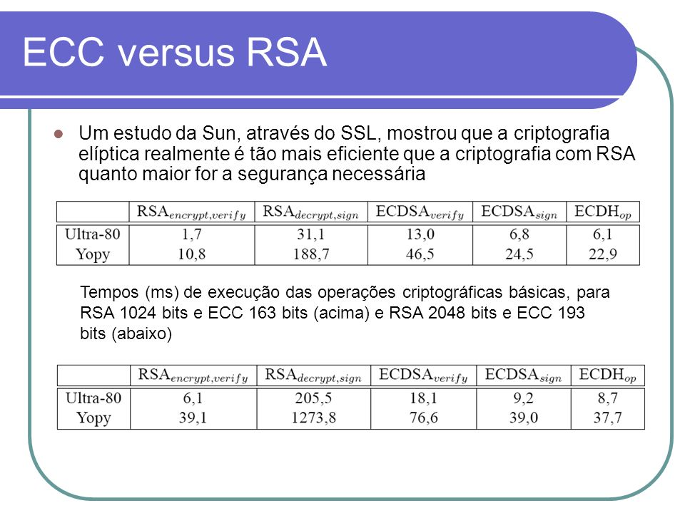 ECC versus RSA Um estudo da Sun, através do SSL, mostrou que a criptografia elíptica realmente é tão mais eficiente que a criptografia com RSA quanto