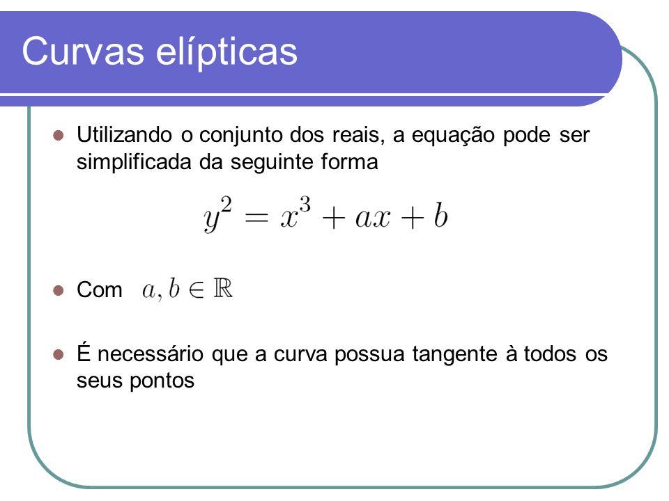 Curvas elípticas Utilizando o conjunto dos reais, a equação pode ser simplificada da seguinte forma Com É necessário que a curva possua tangente à tod
