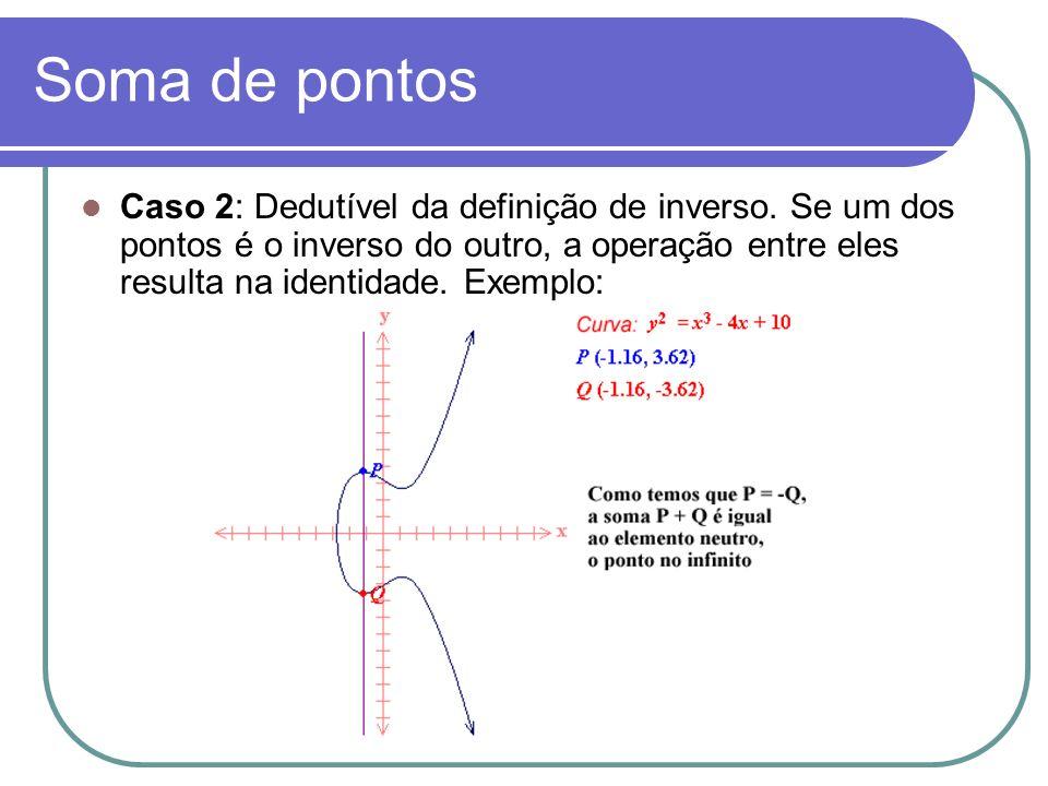 Soma de pontos Caso 2: Dedutível da definição de inverso. Se um dos pontos é o inverso do outro, a operação entre eles resulta na identidade. Exemplo: