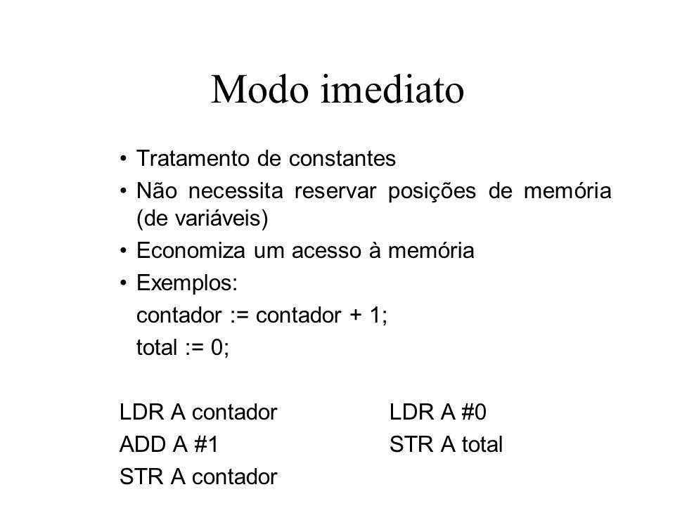 Modo indireto Tratamento de endereços de variáveis Necessita de um acesso extra à memória Exemplos: variavel := ponteiro^; LDR A ponteiro,IA mem(mem(ponteiro)) STR A variavelmem(variável) A