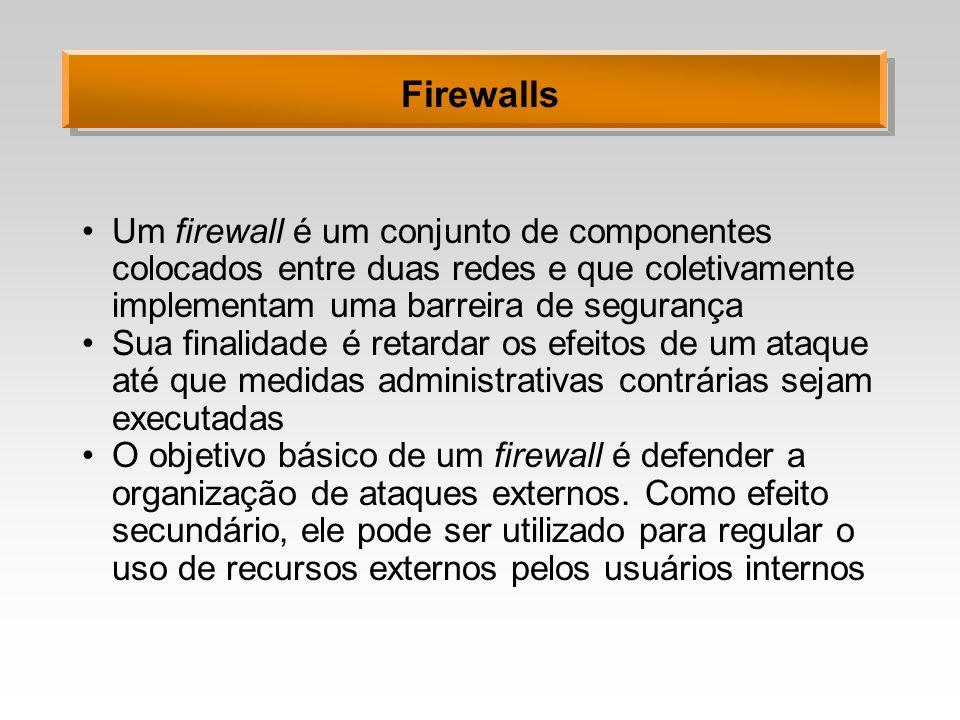 Firewalls Um firewall é um conjunto de componentes colocados entre duas redes e que coletivamente implementam uma barreira de segurança Sua finalidade