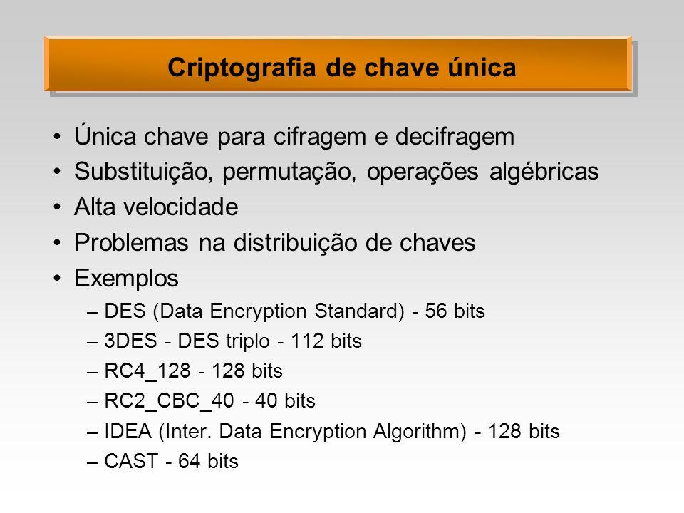Criptografia de chave única Única chave para cifragem e decifragem Substituição, permutação, operações algébricas Alta velocidade Problemas na distrib